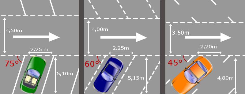 normes de marquage au sol places de parking stationnement. Black Bedroom Furniture Sets. Home Design Ideas